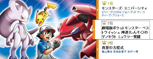 Amazoncom Pokemon Pikachu Pocket Monsters Collectors